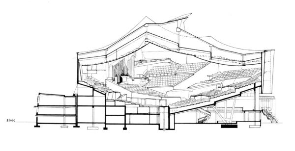 Secció1
