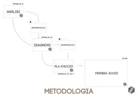 _04 METODOLOGIA