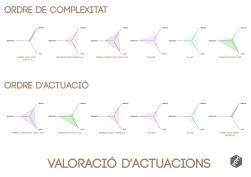 Còpia de 18 VALORACIÓ conclusions
