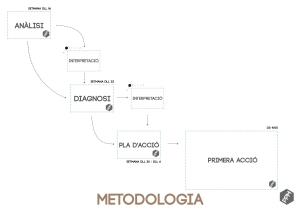 Còpia de _04 METODOLOGIA